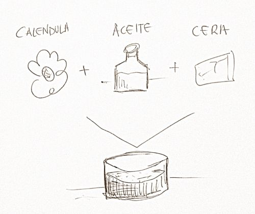 crema calendula